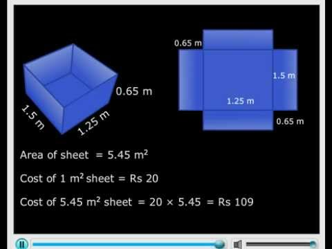 Surface Area of a Cuboid and Cube - Class IX Mathematics - Surface Area and Volumes Tutorials Online