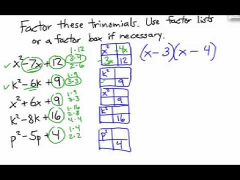 How to Factor Trinomials: the Factor Box Method