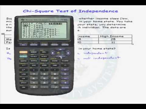 Example of a Chi-square Test of Independence Using a Calculator