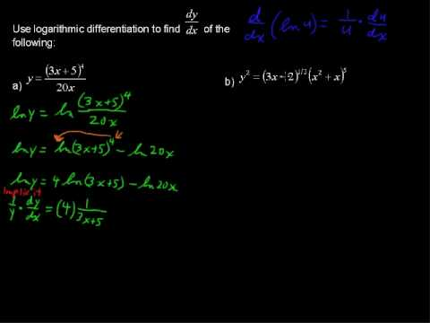 How to use Logarithmic Differentiation to solve complicated Derivatives? - Calculus Tips