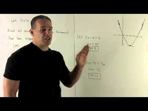 Tangent Line to x^2-4x