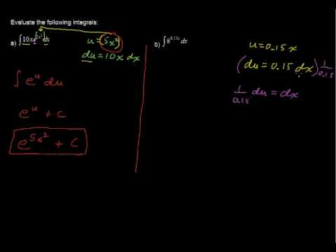 Solving Integrals with Antiderivatives of Exponential Functions - Calculus Tips