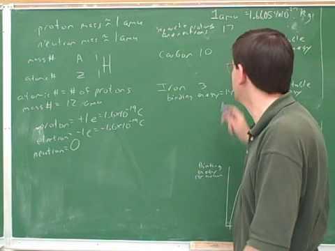 Nuclear chemistry. Binding energy (2)