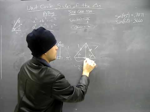 How to Ace Trigonometry? Learn the Unit Circle: Part 3 Trig Ratios Math Help