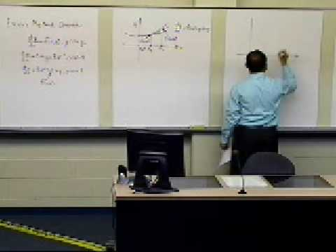 Euler's Method: Derivation