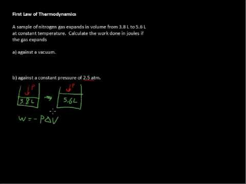 What is the First Law of Thermodynamics? - Chemistry Tips
