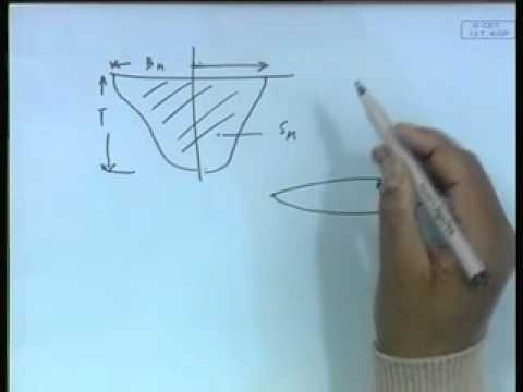 Mod-01 Lec-06 Uncoupled Heave,Pitch and Roll - II