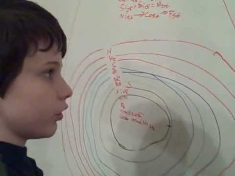 "a very young Jacob Barnett teaches Astronomy ""The Death of a Star part 2"""