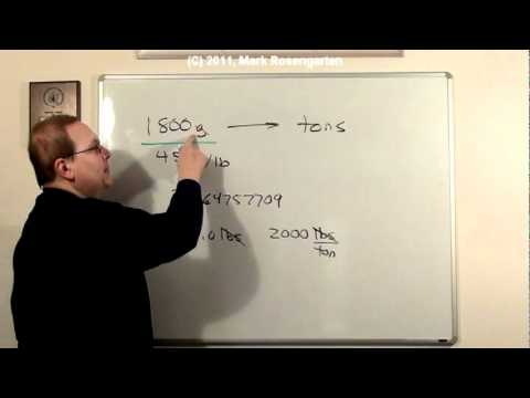 Ask Rosengarten (1/21/11):  Converting Grams To Tons