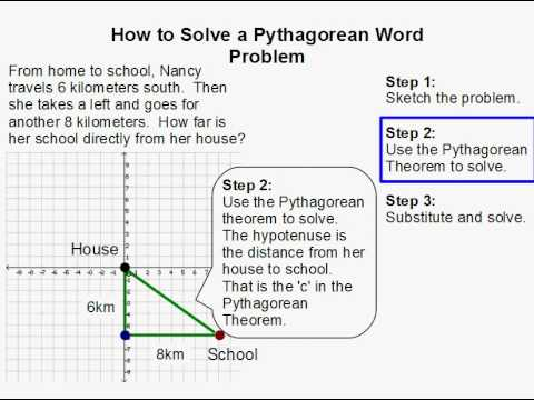 How to Solve a Pythagorean Word Problem