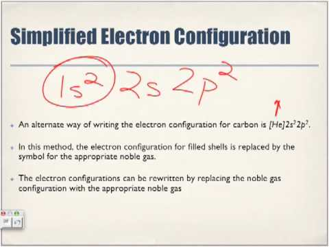 Simplified Electron Configuration Notation
