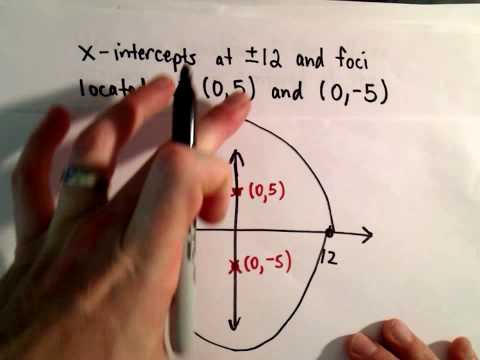 Conic Sections, Ellipse : Find the Equation Given the Foci and Intercepts