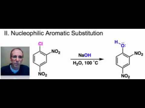 Aromatic Substitution Pathways
