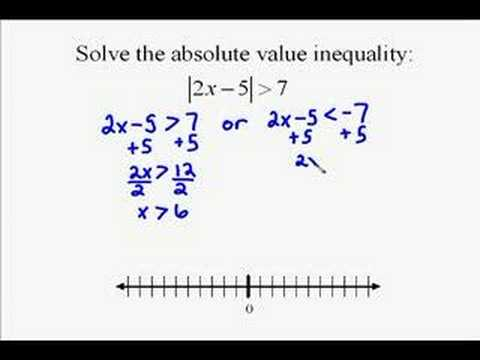 A16.11 Absolute Value Inequality