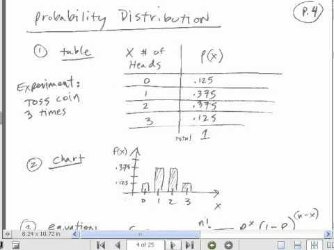 Excel 2010 Statistics 44: Discrete Probability Distributions (Basics)