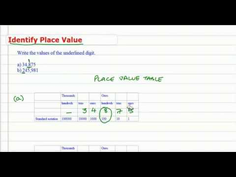 Identify Place Value (upto Hundred Thousands)
