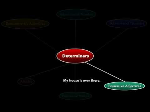 Determiners - Class X English Tutorials Online