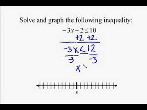 A16.6 Two-step Inequality Example