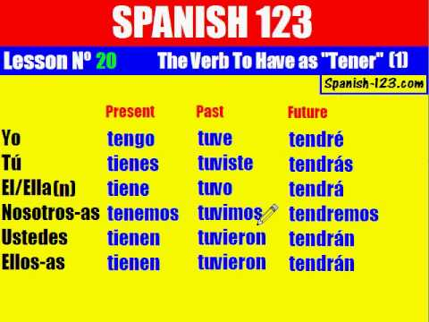 "Class 20. The Verb to Have meaning ""Tener"" (part 1)."