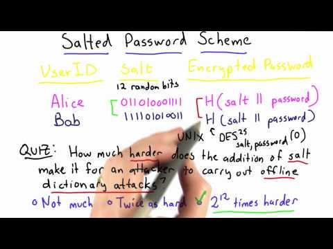 Thwarting Dictionary Attacks Solution - CS387 Unit 2 - Udacity