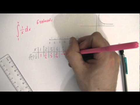 Trapezium or trapezoid rule watered down to basics Core 2 integration calculus