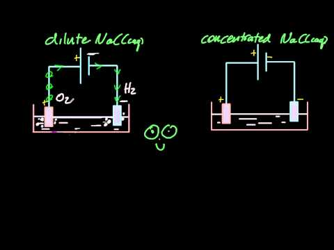19.2.1 Predict and explain the products of electrolysis of aqueous solutions IB Chemistry HL