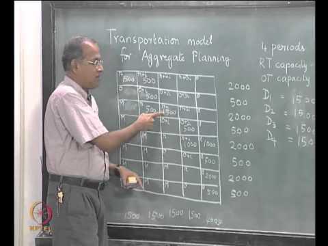 Mod-03 Lec-06 Aggregate Planning, Transportation model