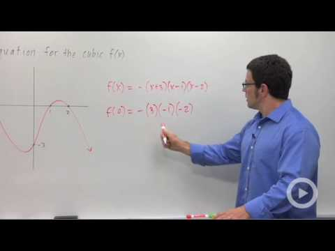 Precalculus - Find an Equation of the Polynomial Function