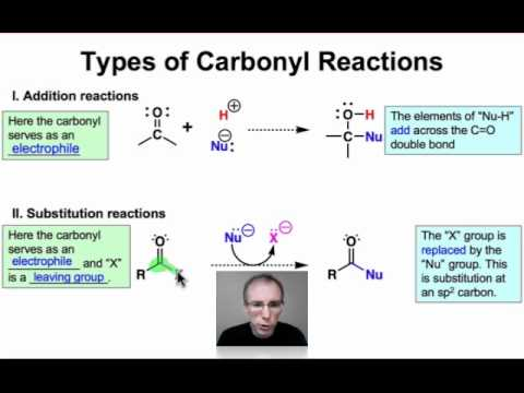 Types of Carbonyl Reactions