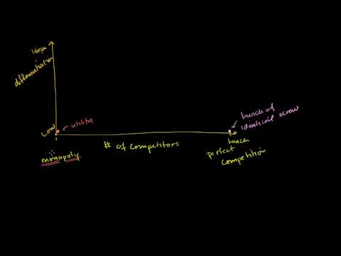 Oligopolies and Monopolisitc Competition