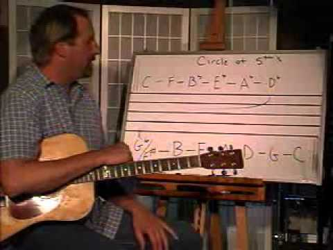 Guitar Lesson - Dan Lefler's 20 Minute Music Method Weekly Class # 8