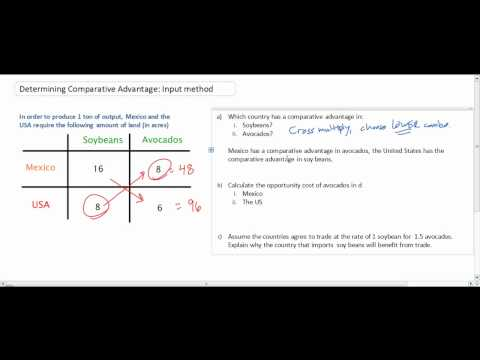 Determining Comparative Advantage using PPCs - AP FRQ worked solutions