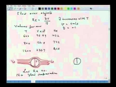 Mod-01 Lec-21 Transport Phenomena in Furnaces: Fluid Flow