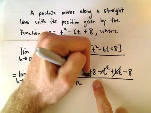 Instantaneous Velocity, Definition of Derivative