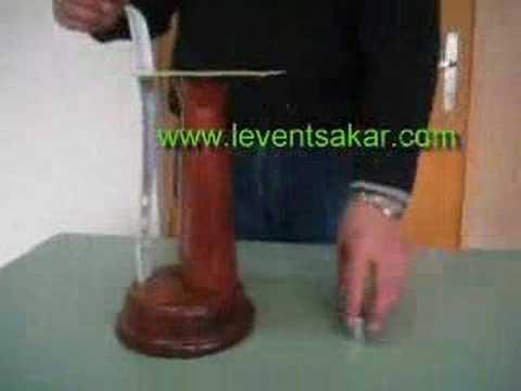 linear inertia 2