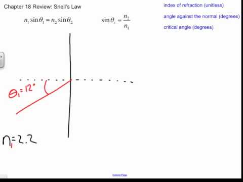 Snell's Law Sample Problems, Chapter 18 Review