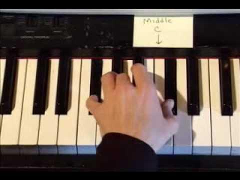 Piano Lesson - F# Minor Triad (left hand)