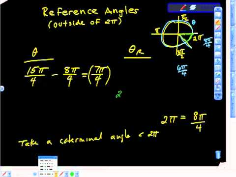 Reference Angles Made Easy Trigonmetry