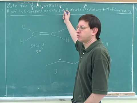 Orbital hybridization. Sigma and pi bonds (1)