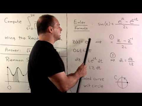 Integral of  1/(1+sin^2(t))
