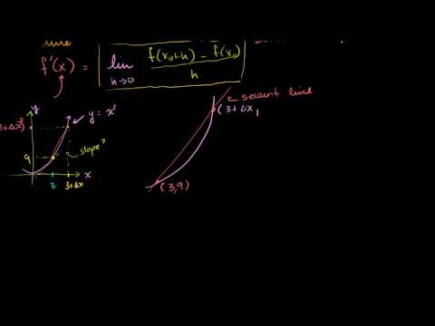 Calculus: Derivatives 2 (new HD version)
