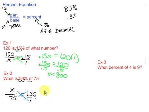 Lesson 6-7: Percent Equation