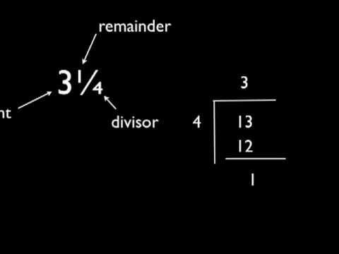 Arithmetic Integers 07