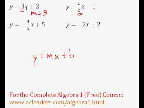 (Algebra 1) Linear Equations - Slopes of Linear Functions Pt. 1