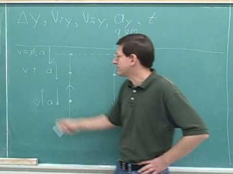 One-dimensional projectile motion (4)