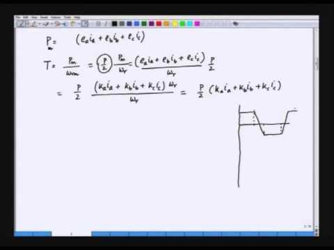 Mod-01 Lec-25 Lecture-25