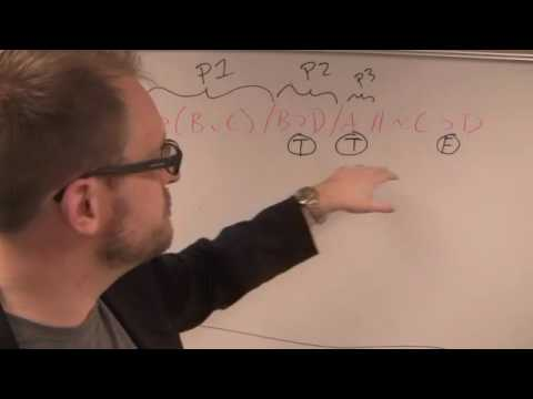 Indirect proofs in Propositional Logic Part 1