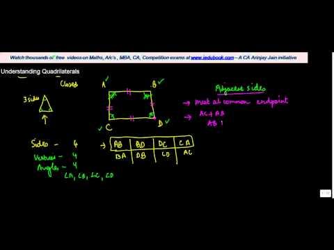 Understanding Quadrilaterals