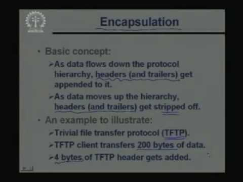 Lecture -3 TCP/IP - Part-1