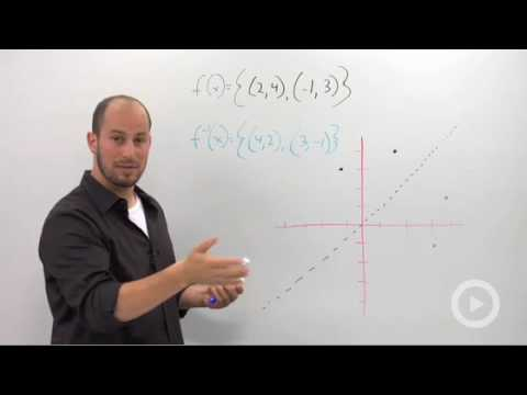 Algebra 2 - Finding an Inverse Graphically